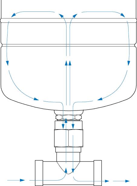 FlowThru™ Inline Adaptörü FlowIllustration