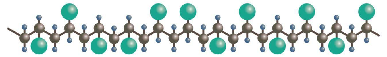 ProLine™ PVC